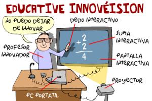 Profesor innovador